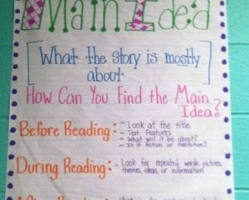 11 - Finding Main Idea