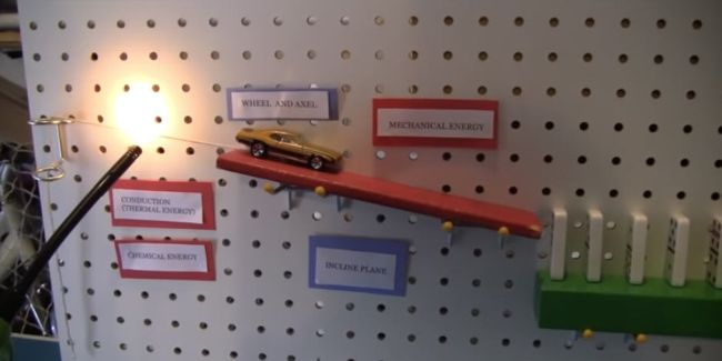 Car running down a ramp toward a series of dominos, mounted on a pegboard (Eighth Grade Science)