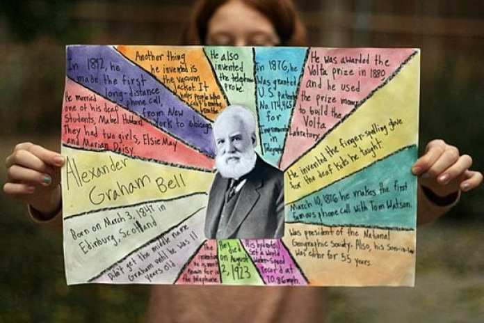 a poster with an image of alexander graham bell in the middle divided into segments, each with a different fact written on it