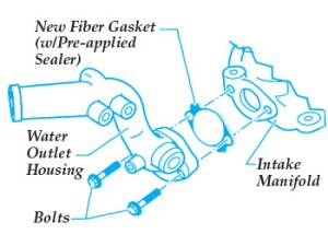 Tech Tip: Coolant Leak from Intake Manifold Water Outlet
