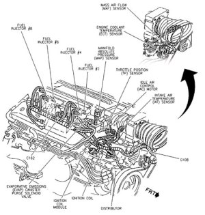 01 VORTEC 5 3L WIRING HARNESS  Auto Electrical Wiring Diagram