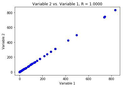 5个必须了解的数据科学面试问题插图(6)
