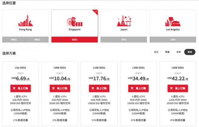 羊毛黨之家這價格不如阿里24-LayerStack 春節促銷香港/新加坡/日本機房7折CN2中國直連https://yangmaodang.org