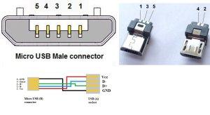 Jual Socket Micro USB Soket mikro USB Port Male 5 Pin Plug
