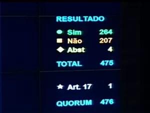 Placar da Câmara da votação do financiamento misto extensivo a pessoa jurídica (Foto: Reprodução/TV Câmara)