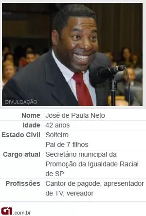 Netinho (Foto: Arte/G1)