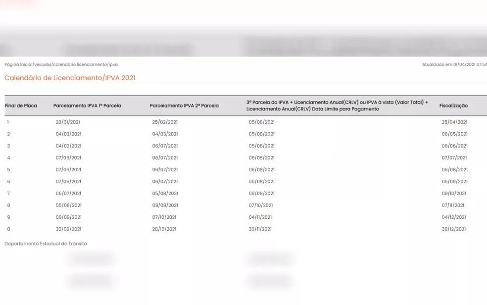 Calendário de pagamento do IPVA 2021 em Goiás — Foto: Reprodução/Site Detran-GO