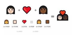 Combinações de emojis no Windows 10 Creators Update (Foto: Divulgação/Emojipédia)