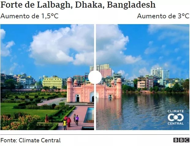 Lalbagh Fort (Photo: CLIMATE CENTRAL via BBC)