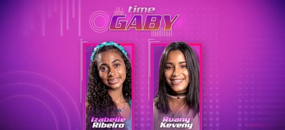 Izabelle Ribeiro e Ruany Keveny concorrem pelo Time Gaby, no 'The Voice Kids'. — Foto: Reprodução/Globoplay