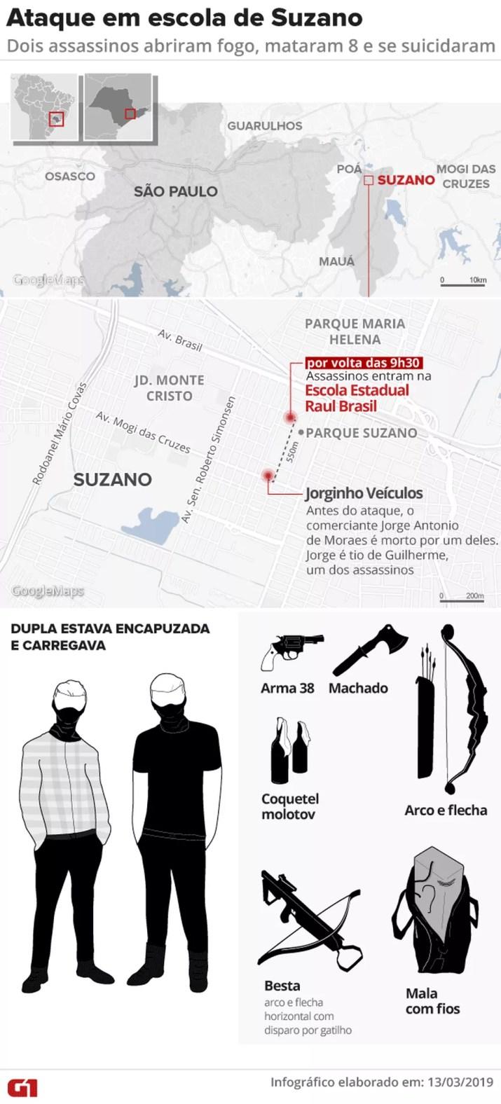 Mortes em Suzano — Foto: Igor Estrella/G1