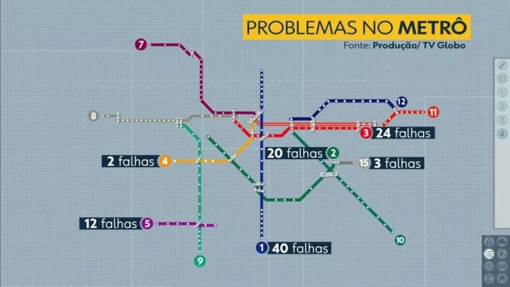 Linha 2-Vermelha é a segunda com maior registro de falhas (Foto: Reprodução/TV Globo)