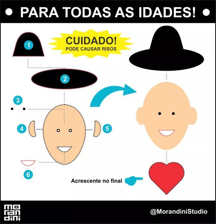 Morandini faz homenagem a Paulo Gustavo — Foto: Morandini/Associação dos Cartunistas do Brasil