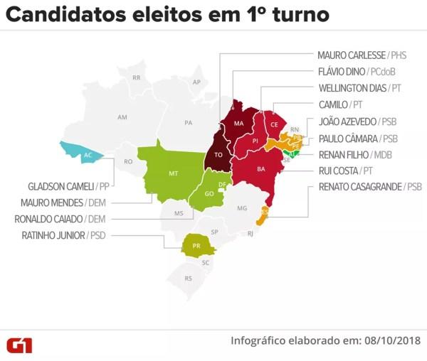 Estados que elegeram governadores no primeiro turno — Foto: Igor Estrella/G1