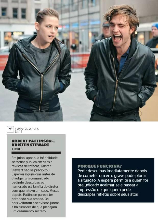 Robert Pattinson & Kristen Stewart  Atores  (Foto: Richard Drew/AP)