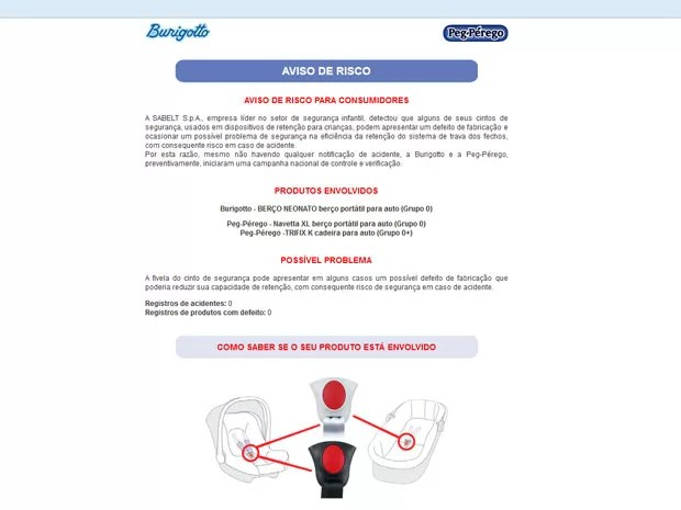 Burigotto traz informação sobre recall de modelos de bebê-conforto em seu site  (Foto: Reprodução)