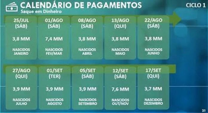 Calendário do auxílio emergencial do Governo Federal — Foto: Ascom/CAIXA