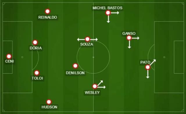 Esquema ideal de Milton Cruz é mais cauteloso e tem Ganso com liberdade total para jogar mais perto de Pato (Foto: GloboEsporte.com)