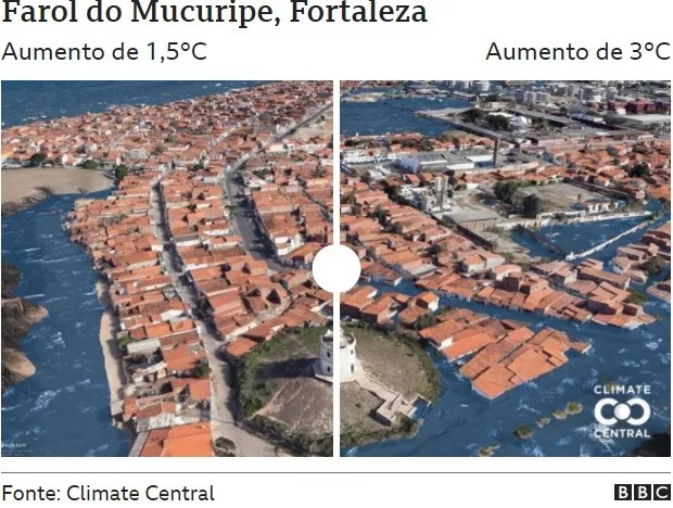 Mucuripe Lighthouse (Photo: CLIMATE CENTRAL via BBC)