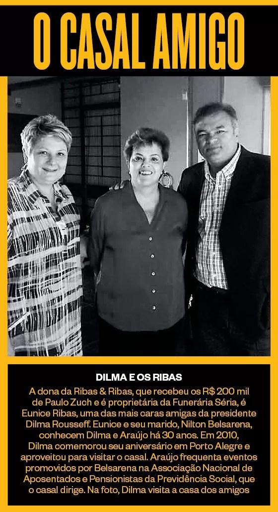 O casal amigo - Dilma e os Ribas (Foto: Reprodução)