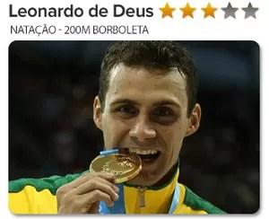 Peso do Ouro Leonardo de Deus - Natação - 200m borboleta (Foto: GloboEsporte.com)