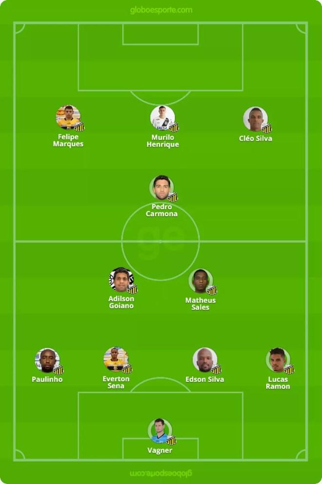 Provável Novorizontino contra o Santos — Foto: GloboEsporte.com