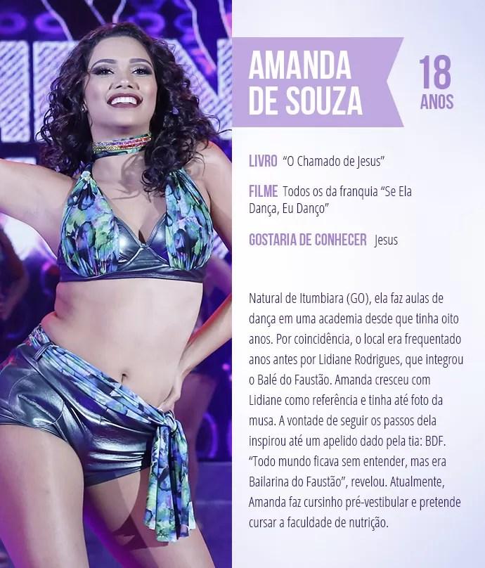 Saiba mais sobre Amanda de Souza (Foto: Arte: Thays Malcher)