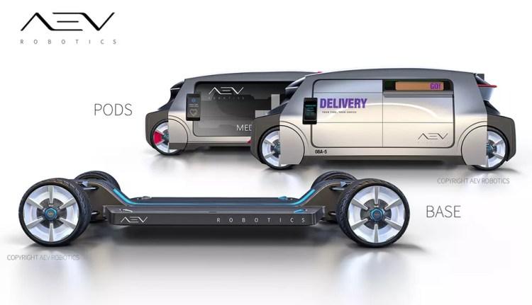 MVS é imaginado como uma plataforma que permite a troca da carroceria conforme a aplicação — Foto: Divulgação/AES Robotics