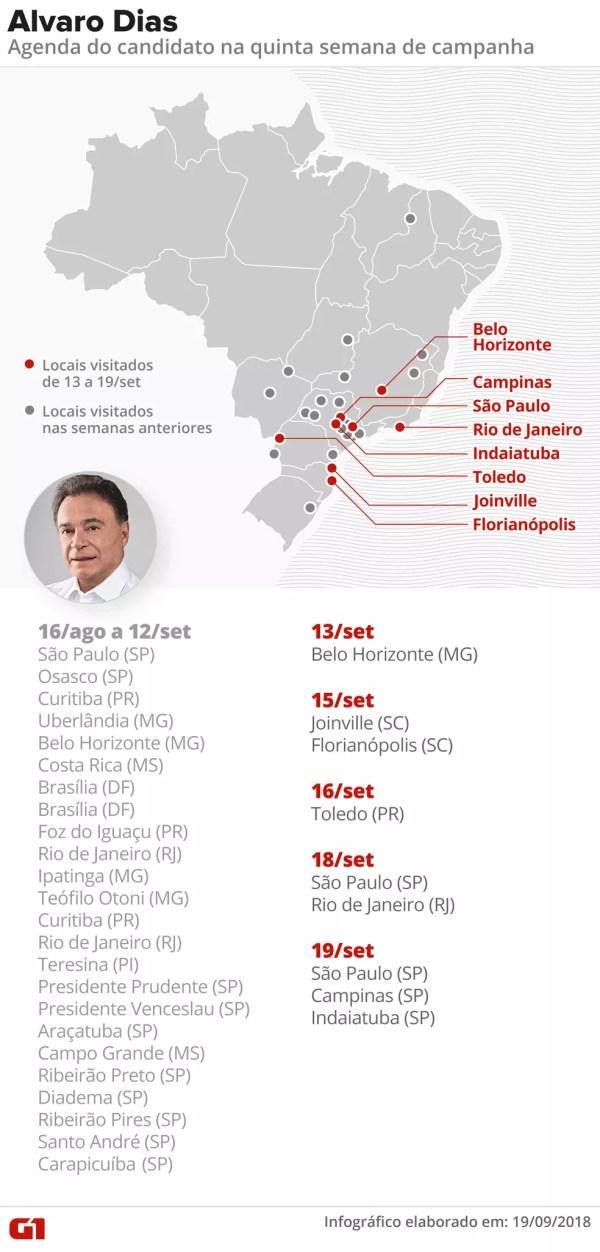 Mapa das agendas de campanha de Alvaro Dias — Foto: Alexandre Mauro/G1