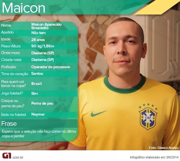 Ficha 23 Maicon (Foto: Glauco Araújo/G1)