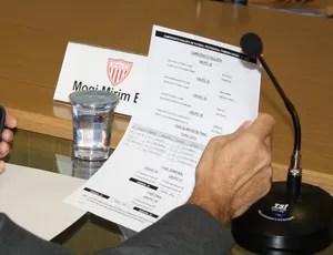 tabela quartas de final paulista (Foto: Cléber Akamine)