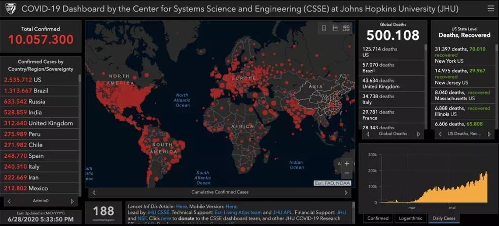 Site da universidade Johns Hopkins na tarde de domingo (28) — Foto: Reprodução/Johns Hopkins