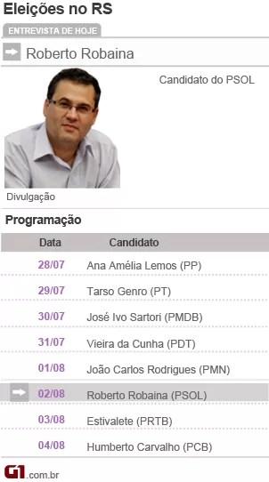 Candidatos a Governador do Rio Grande do sul - Roberto Robaina PSOL (Foto: Divulgação)