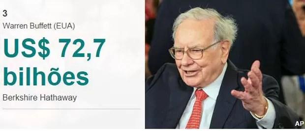 Warren Buffett (Foto: BBC)