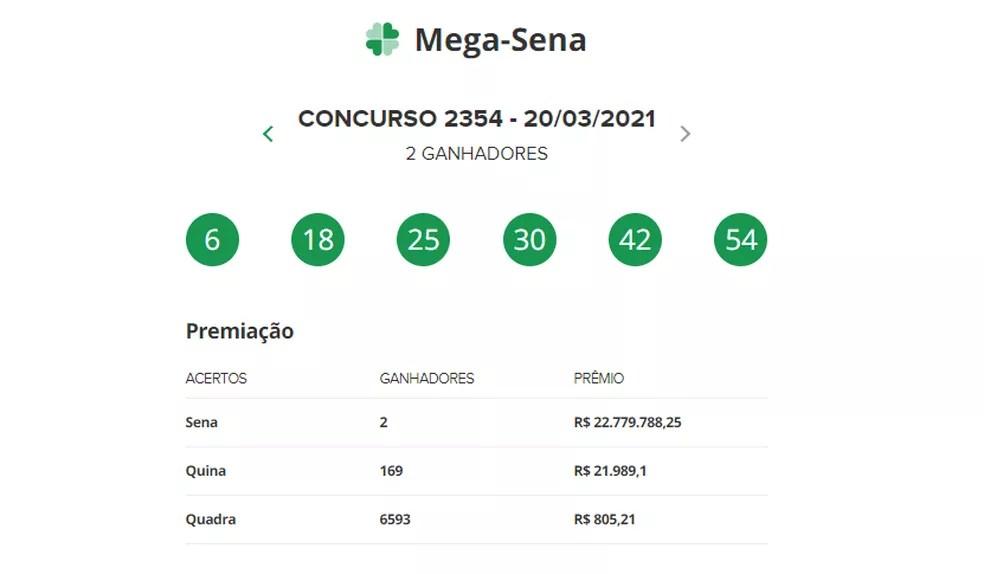 Dezenas sorteadas no concurso da Mega-Sena de sábado, 20 de março — Foto: Reprodução