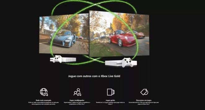 A Xbox Live Gold dá benefícios como jogos gratuitos aos assinantes — Foto: Reprodução/Carlos Palmeira