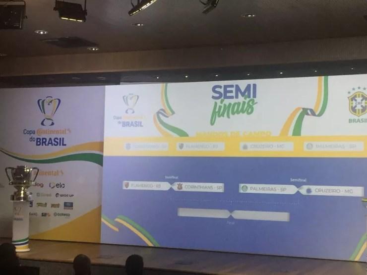 Sorteio dos mandos de campo da Copa do Brasil com Corinthians e Cruzeiro decidindo em casa (Foto: Gustavo Rotstein/GloboEsporte.com)