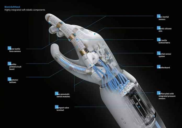 Tecnologia pneumatica que vai permitir que robôs segurem objetos — Foto: Reprodução/Festo