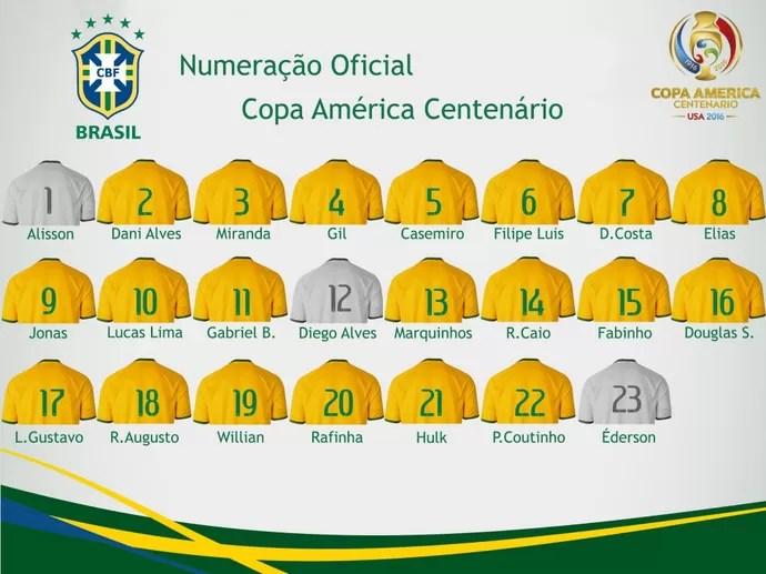 Numeração oficial da seleção brasileira para a Copa América Centenário (Foto: Divulgação/CBF)