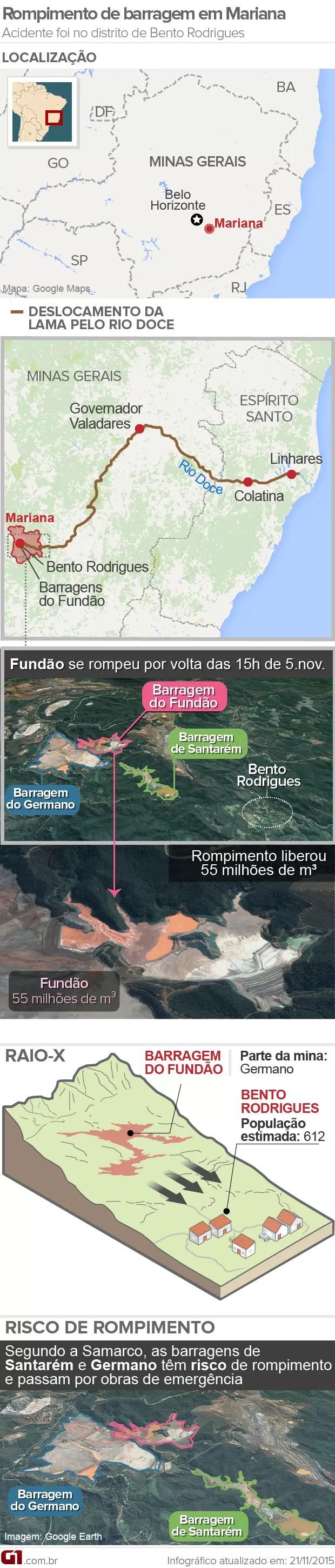 estouro-barragem-mariana-mg_v11 Lama muda a cor do mar na foz do Rio Doce, em Linhares, ES