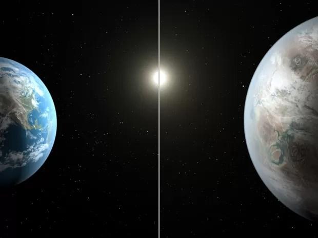 Comparação feita pela Nasa mostra o Sol e a Terra (à esquerda) e a estrela Kepler-452 com o planeta Kepler-452b (Foto: NASA/JPL-Caltech/T. Pyle)