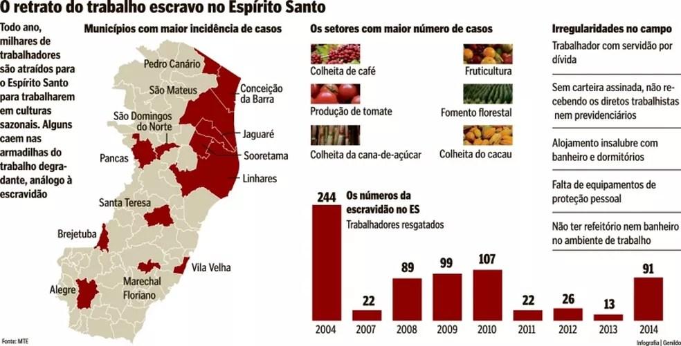 Mapa  mostra o retrato do trabalho escravo no Espírito Santo (Foto: Infografia/ A Gazeta)