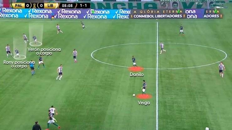 Rony, Verón e Veiga são especialistas em antecipar e receber a bola na frente da defesa — Foto: Reprodução