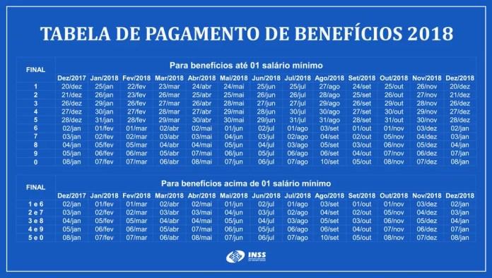 Tabela de Pagamentos de Benefícios 2018 do INSS — Foto: Divulgação