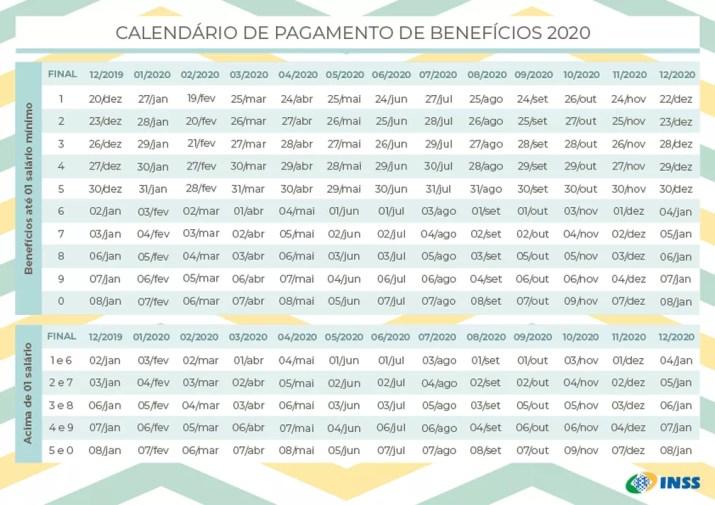 Calendário de pagamentos do INSS em 2020 — Foto: INSS/Reprodução