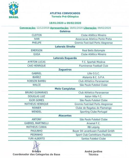 A lista de convocados — Foto: Reprodução