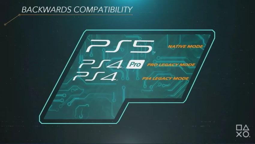 PS5 terá retrocompatibilidade com o PS4 — Foto: Reprodução/YouTube Sony