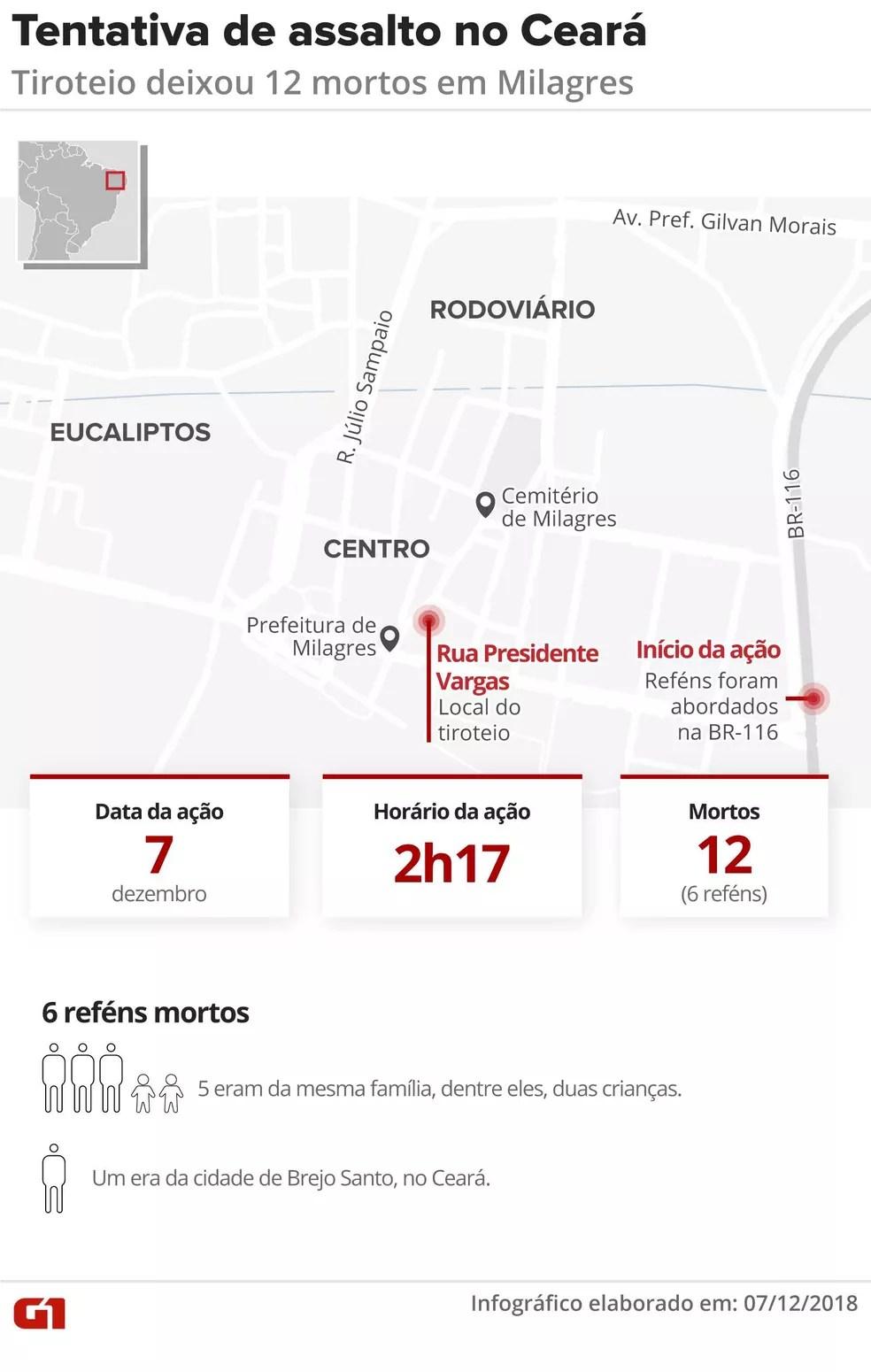 mapa-ceara-milagres-tiroteio Tentativa de assalto a bancos com reféns deixa 12 mortos