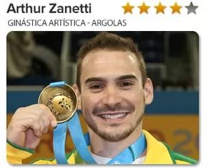 Peso do Ouro Arthur Zanetti - argolas 2 (Foto: GloboEsporte.com)