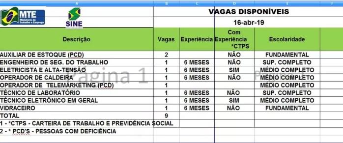 São 9 vagas para esta terça-feira (16) — Foto: Divulgação/Sine-AC